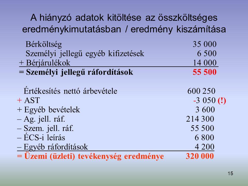 15 A hiányzó adatok kitöltése az összköltséges eredménykimutatásban / eredmény kiszámítása Értékesítés nettó árbevétele 600 250 + AST -3 050 (!) + Egy