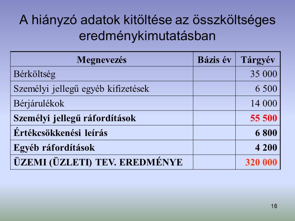 16 A hiányzó adatok kitöltése az összköltséges eredménykimutatásban MegnevezésBázis évTárgyév Bérköltség 35 000 Személyi jellegű egyéb kifizetések 6 5