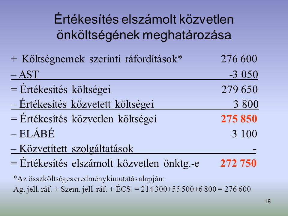 18 Értékesítés elszámolt közvetlen önköltségének meghatározása +Költségnemek szerinti ráfordítások* 276 600 *Az összköltséges eredménykimutatás alapjá
