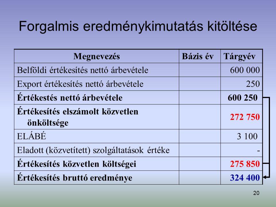 20 Forgalmis eredménykimutatás kitöltése MegnevezésBázis évTárgyév Belföldi értékesítés nettó árbevétele 600 000 Export értékesítés nettó árbevétele 2