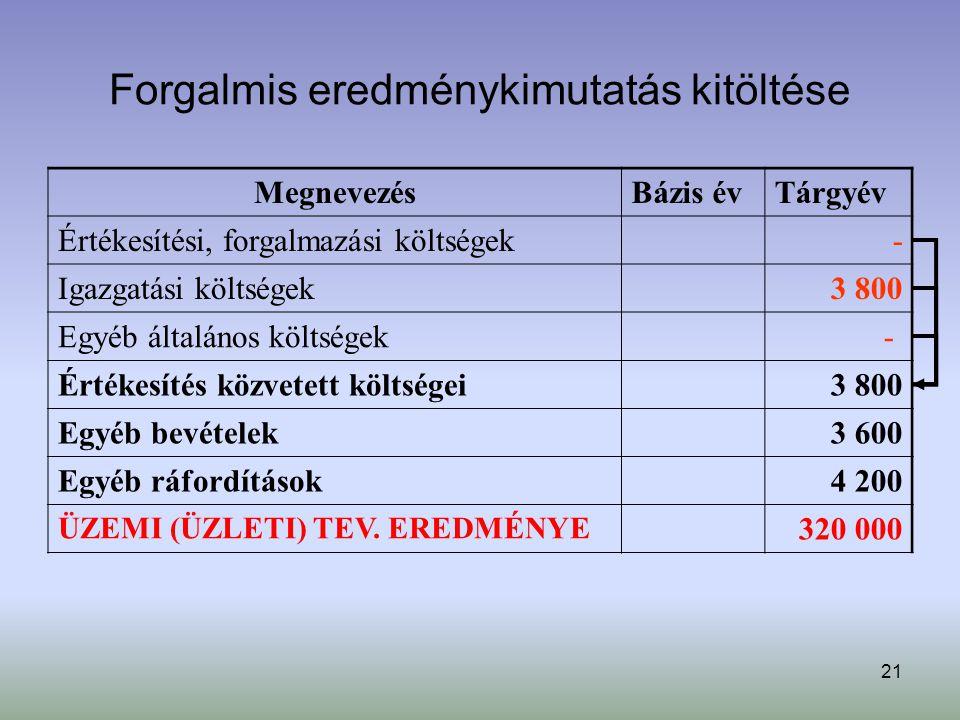 21 Forgalmis eredménykimutatás kitöltése MegnevezésBázis évTárgyév Értékesítési, forgalmazási költségek - Igazgatási költségek 3 800 Egyéb általános k