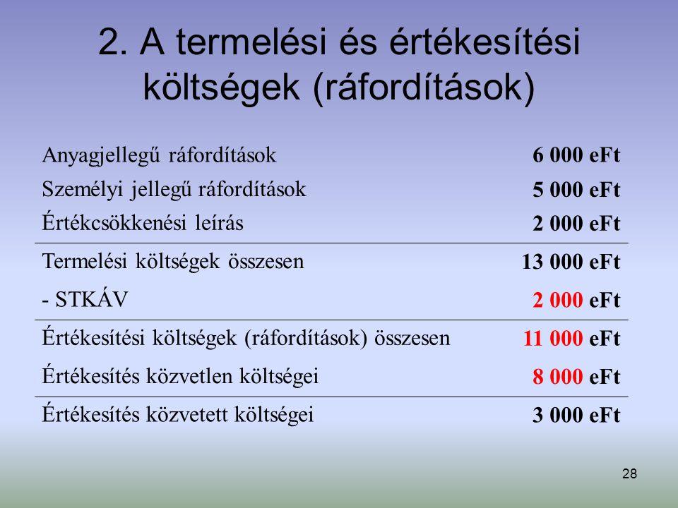 28 2. A termelési és értékesítési költségek (ráfordítások) 3 000 eFtÉrtékesítés közvetett költségei 11 000 eFtÉrtékesítési költségek (ráfordítások) ös
