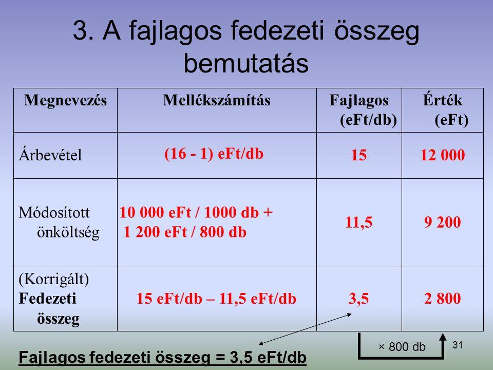 31 3. A fajlagos fedezeti összeg bemutatás 2 8003,515 eFt/db – 11,5 eFt/db (Korrigált) Fedezeti összeg 9 20011,5 10 000 eFt / 1000 db + 1 200 eFt / 80