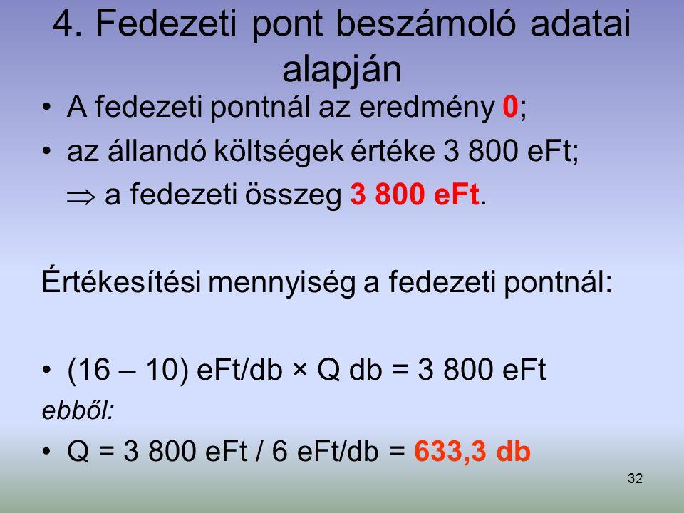 32 4. Fedezeti pont beszámoló adatai alapján A fedezeti pontnál az eredmény 0; az állandó költségek értéke 3 800 eFt;  a fedezeti összeg 3 800 eFt. É