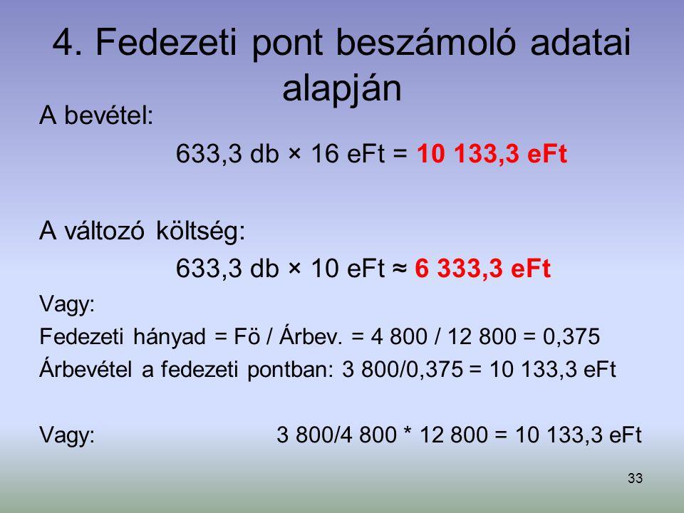 33 4. Fedezeti pont beszámoló adatai alapján A bevétel: 633,3 db × 16 eFt = 10 133,3 eFt A változó költség: 633,3 db × 10 eFt ≈ 6 333,3 eFt Vagy: Fede