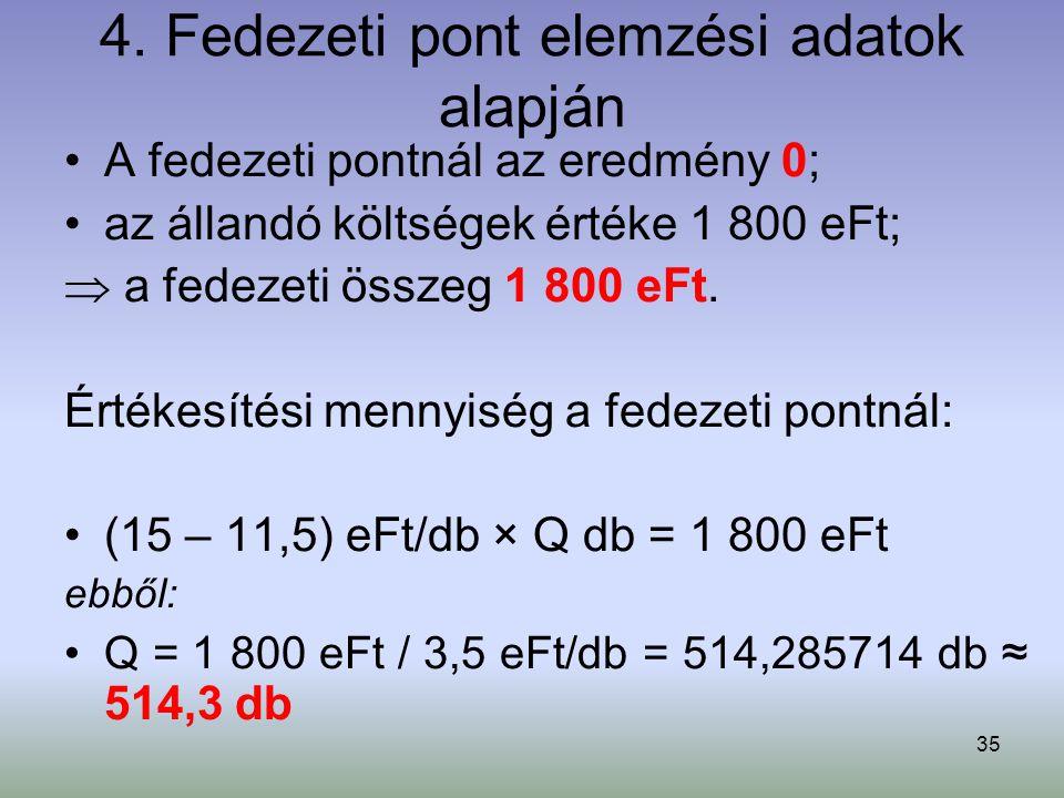35 4. Fedezeti pont elemzési adatok alapján A fedezeti pontnál az eredmény 0; az állandó költségek értéke 1 800 eFt;  a fedezeti összeg 1 800 eFt. Ér