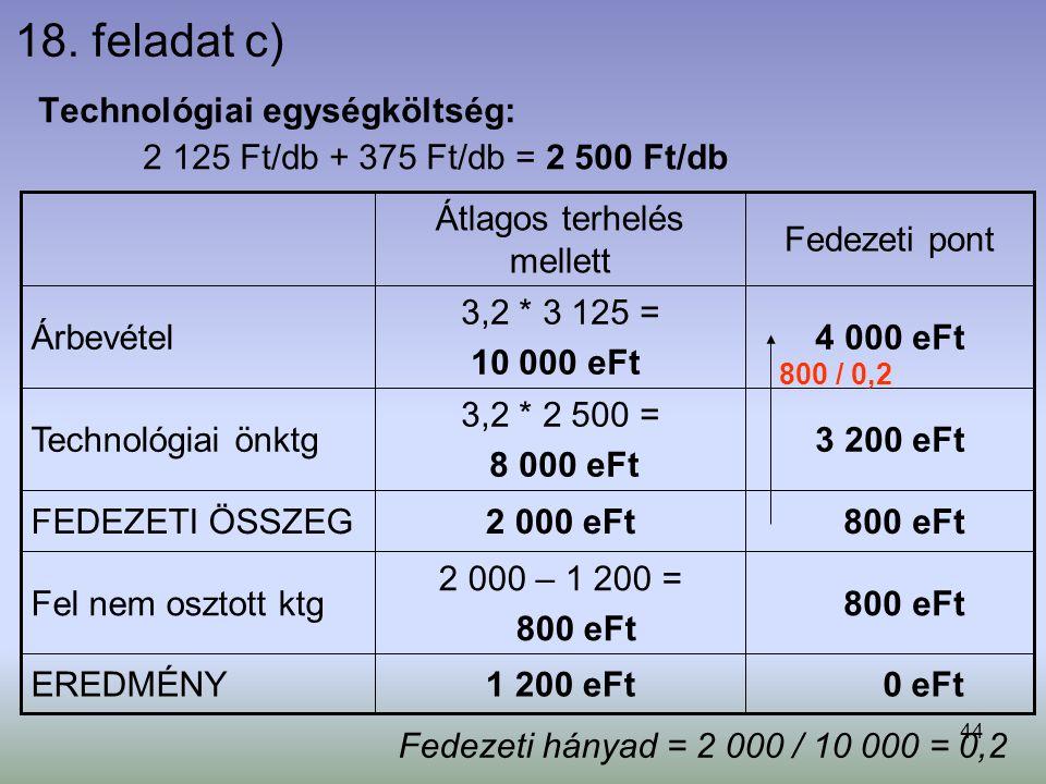44 18. feladat c) Technológiai egységköltség: 2 125 Ft/db + 375 Ft/db = 2 500 Ft/db 0 eFt1 200 eFtEREDMÉNY 800 eFt 2 000 – 1 200 = 800 eFt Fel nem osz