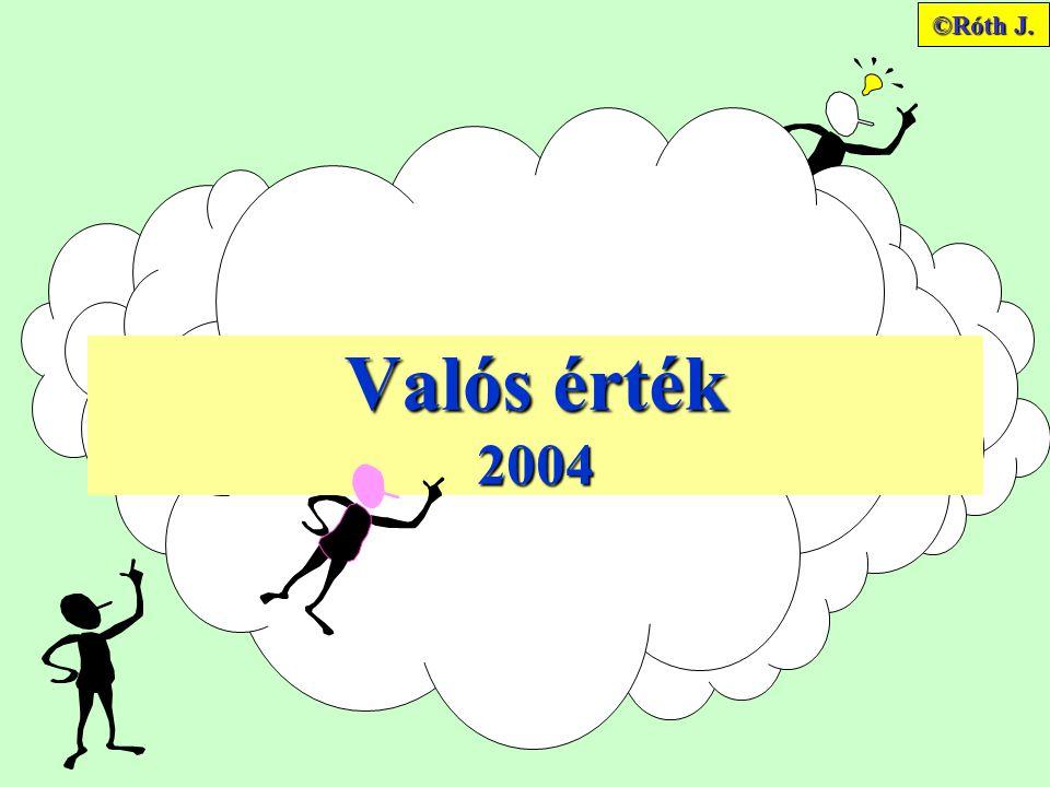 Valós érték 2004 ©Róth J.
