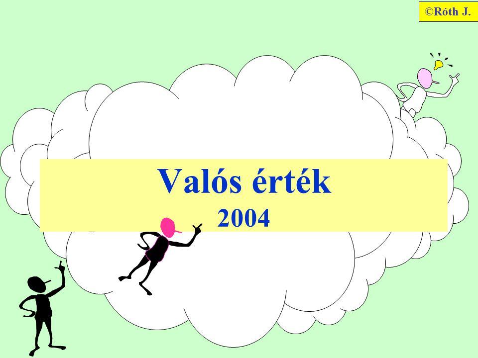 Valós érték 2004