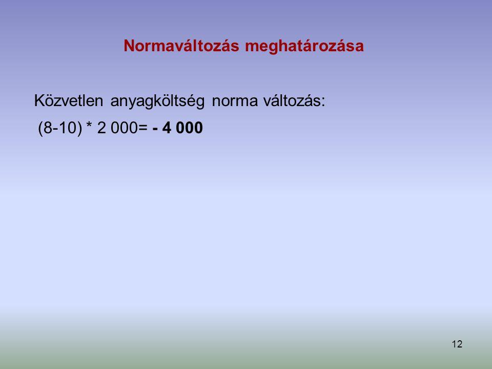 12 (8-10) * 2 000= - 4 000 Normaváltozás meghatározása Közvetlen anyagköltség norma változás: