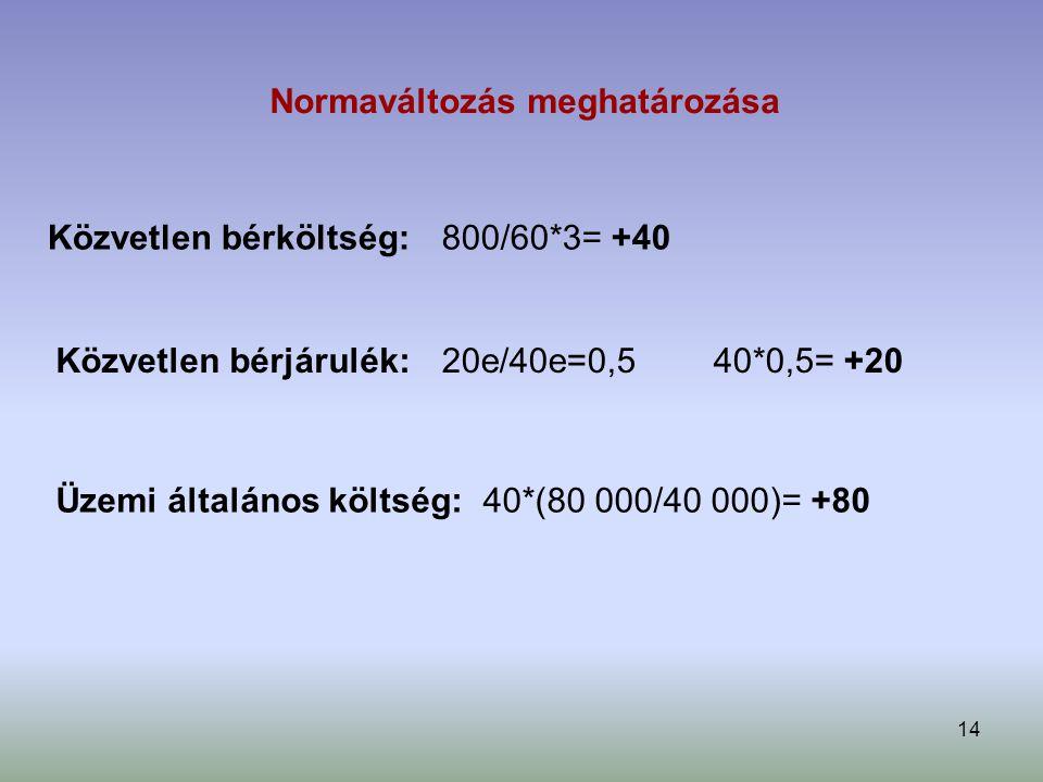 14 800/60*3= +40 20e/40e=0,5 40*0,5= +20 Normaváltozás meghatározása Üzemi általános költség: Közvetlen bérköltség: Közvetlen bérjárulék: 40*(80 000/40 000)= +80