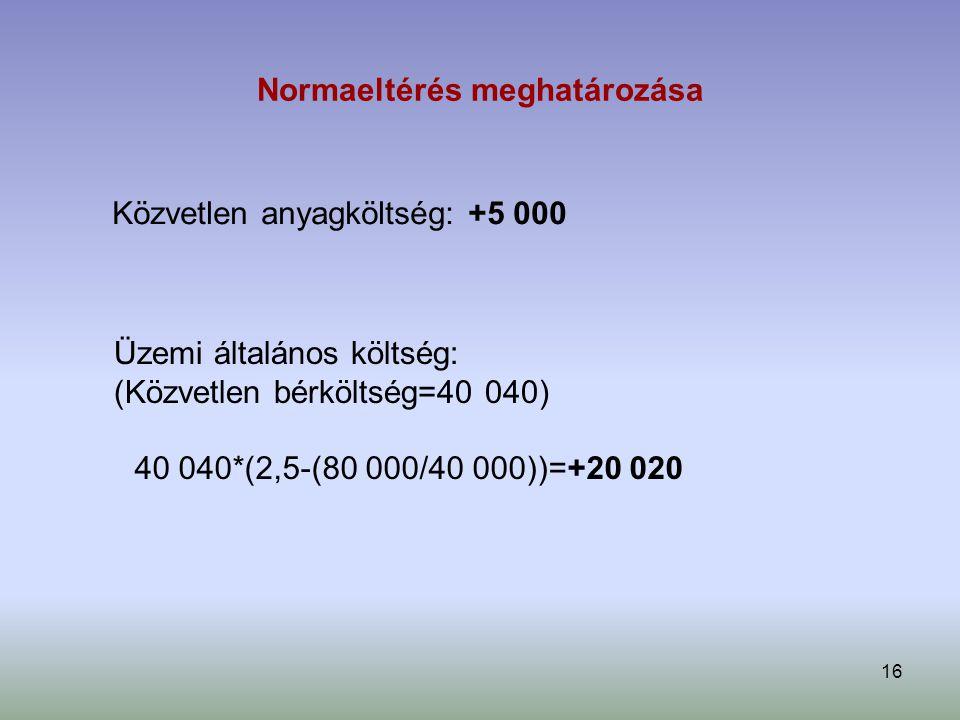 16 Normaeltérés meghatározása Közvetlen anyagköltség: +5 000 Üzemi általános költség: (Közvetlen bérköltség=40 040) 40 040*(2,5-(80 000/40 000))=+20 020