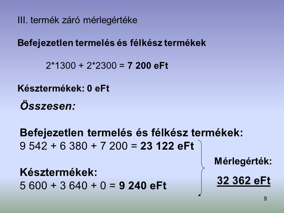 9 III. termék záró mérlegértéke Befejezetlen termelés és félkész termékek 2*1300 + 2*2300 = 7 200 eFt Késztermékek: 0 eFt Összesen: Befejezetlen terme