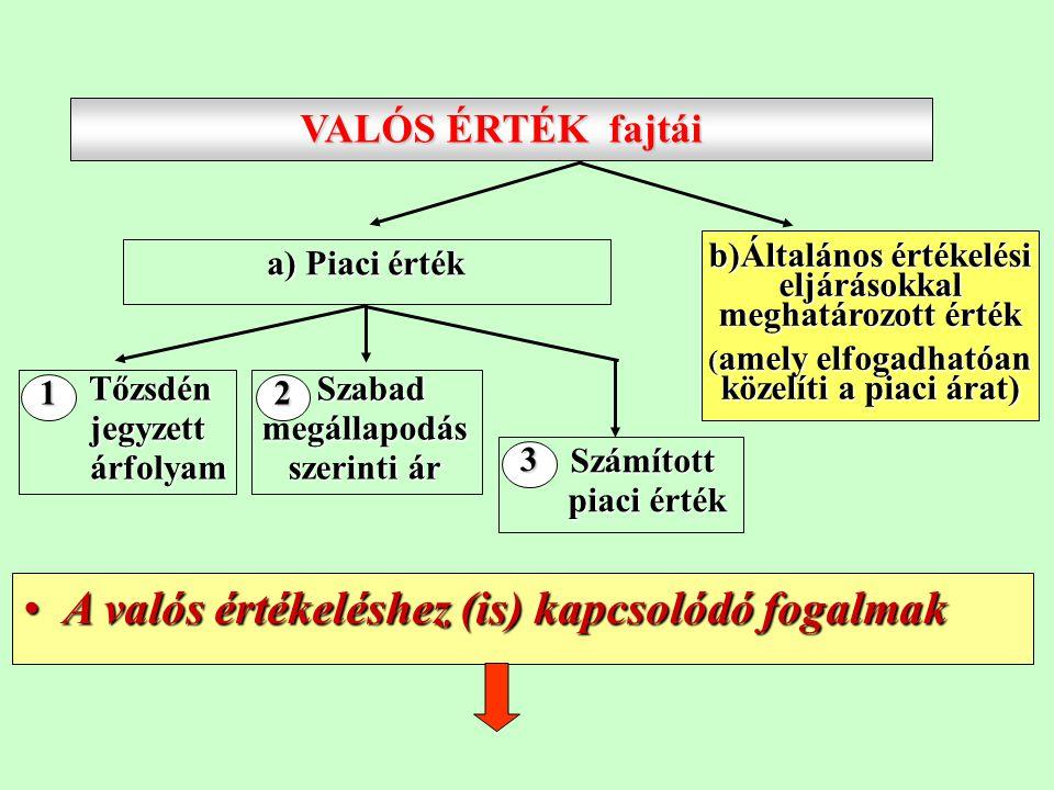 NEM ALKALMAZHATÓ A VALÓS ÉRTÉKELÉS 59/A.