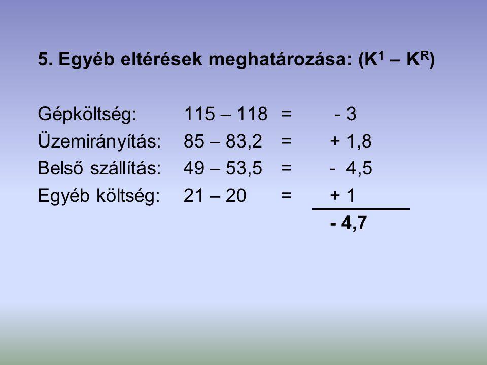 5. Egyéb eltérések meghatározása: (K 1 – K R ) Gépköltség: 115 – 118= - 3 Üzemirányítás: 85 – 83,2=+ 1,8 Belső szállítás: 49 – 53,5= - 4,5 Egyéb költs