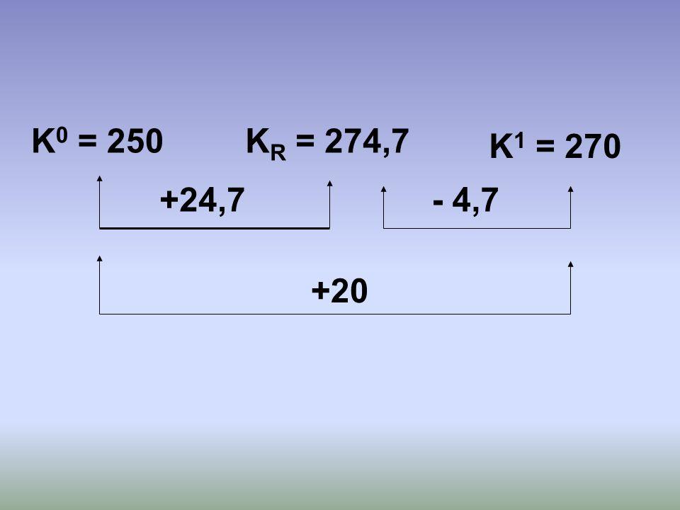 K 0 = 250K R = 274,7 K 1 = 270 +24,7- 4,7 +20