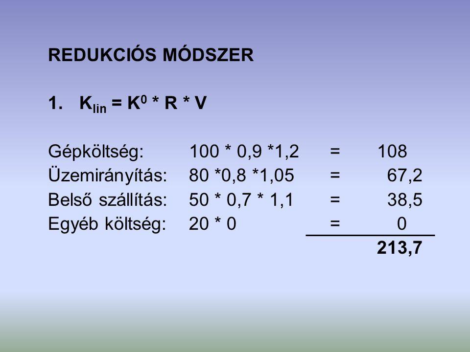 REDUKCIÓS MÓDSZER 1.K lin = K 0 * R * V Gépköltség:100 * 0,9 *1,2= 108 Üzemirányítás:80 *0,8 *1,05= 67,2 Belső szállítás: 50 * 0,7 * 1,1= 38,5 Egyéb k