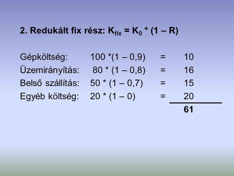 2. Redukált fix rész: K fix = K 0 * (1 – R) Gépköltség:100 *(1 – 0,9)=10 Üzemirányítás: 80 * (1 – 0,8)=16 Belső szállítás: 50 * (1 – 0,7)=15 Egyéb köl