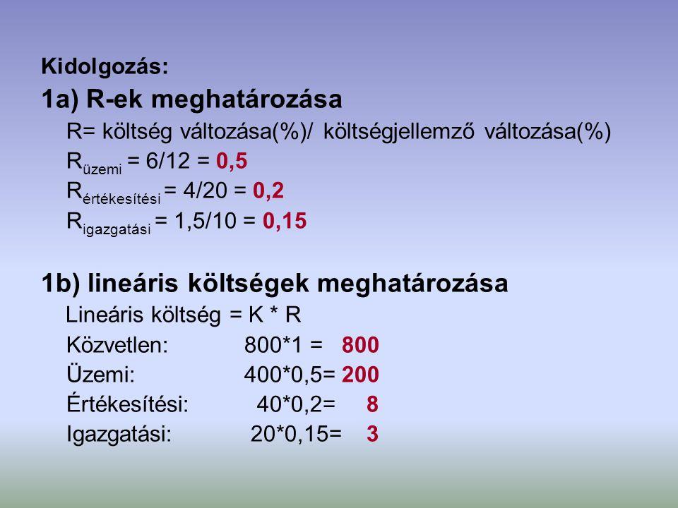 Kidolgozás: 1a) R-ek meghatározása R= költség változása(%)/ költségjellemző változása(%) R üzemi = 6/12 = 0,5 R értékesítési = 4/20 = 0,2 R igazgatási