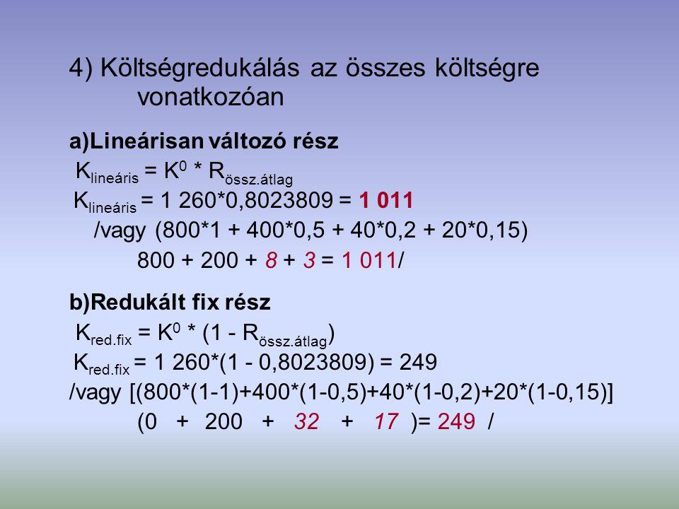 4) Költségredukálás az összes költségre vonatkozóan a)Lineárisan változó rész K lineáris = K 0 * R össz.átlag K lineáris = 1 260*0,8023809 = 1 011 /va