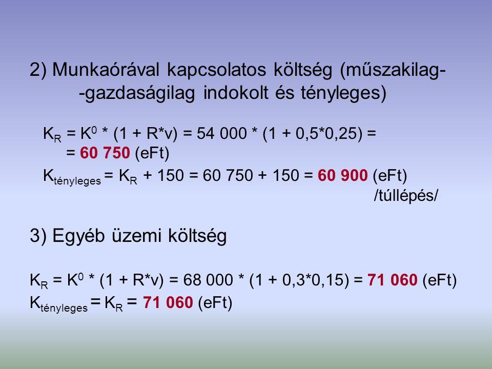 2) Munkaórával kapcsolatos költség (műszakilag- -gazdaságilag indokolt és tényleges) K R = K 0 * (1 + R*v) = 54 000 * (1 + 0,5*0,25) = = 60 750 (eFt)