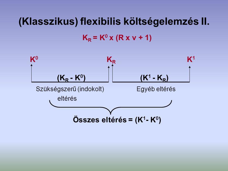 (Klasszikus) flexibilis költségelemzés II. K R = K 0 x (R x v + 1) K 0 K R K 1 (K R - K 0 ) (K 1 - K R ) Szükségszerű (indokolt) Egyéb eltérés eltérés