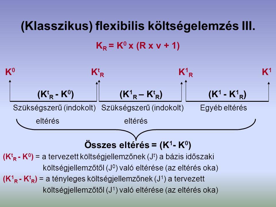 (Klasszikus) flexibilis költségelemzés III. K R = K 0 x (R x v + 1) K 0 K t R K 1 R K 1 (K t R - K 0 ) (K 1 R – K t R ) (K 1 - K 1 R ) Szükségszerű (i