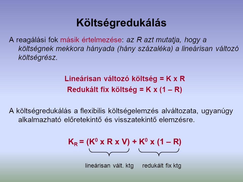 Költségredukálás A reagálási fok másik értelmezése: az R azt mutatja, hogy a költségnek mekkora hányada (hány százaléka) a lineárisan változó költségr
