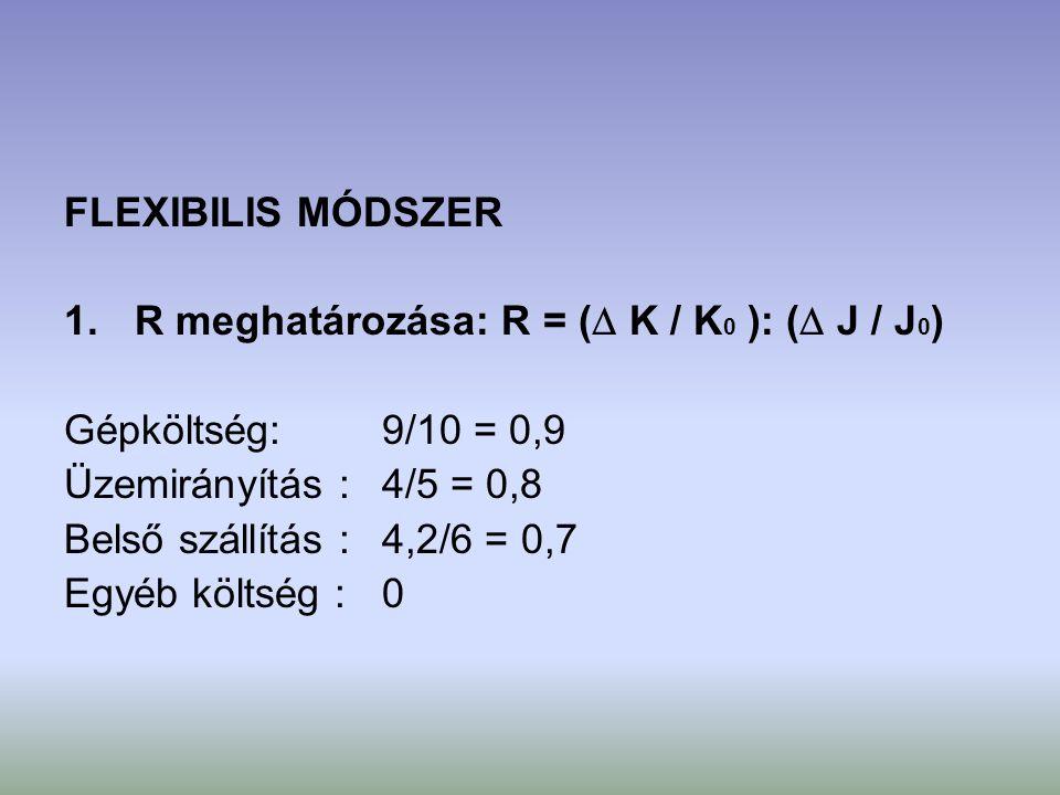 FLEXIBILIS MÓDSZER 1.R meghatározása: R = (  K / K 0 ): (  J / J 0 ) Gépköltség: 9/10 = 0,9 Üzemirányítás :4/5 = 0,8 Belső szállítás : 4,2/6 = 0,7 E