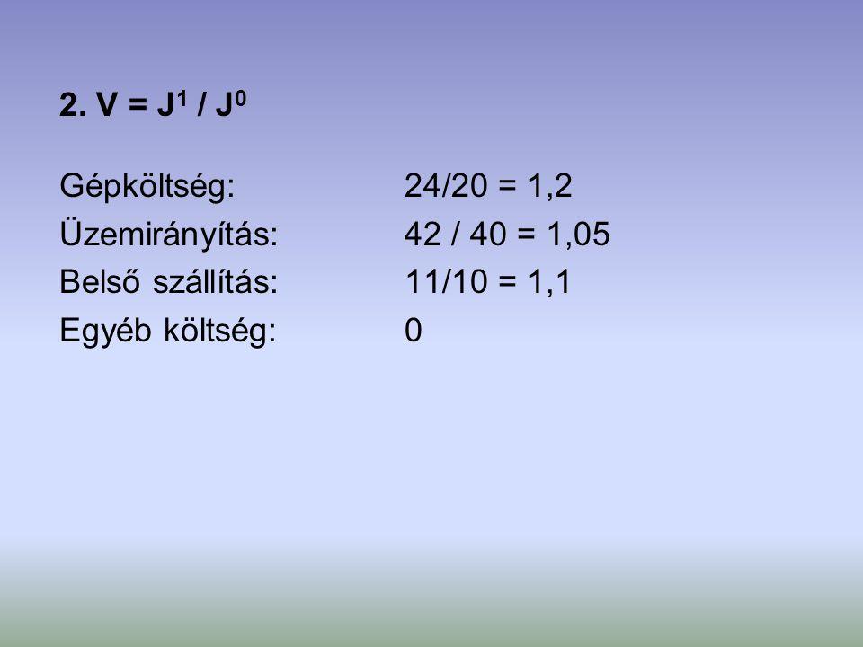 2. V = J 1 / J 0 Gépköltség:24/20 = 1,2 Üzemirányítás: 42 / 40 = 1,05 Belső szállítás:11/10 = 1,1 Egyéb költség:0