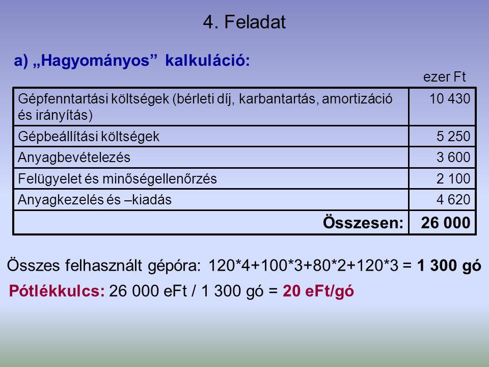 """4. Feladat ezer Ft Összes felhasznált gépóra: 120*4+100*3+80*2+120*3 = 1 300 gó Pótlékkulcs: 26 000 eFt / 1 300 gó = 20 eFt/gó a) """"Hagyományos"""" kalkul"""