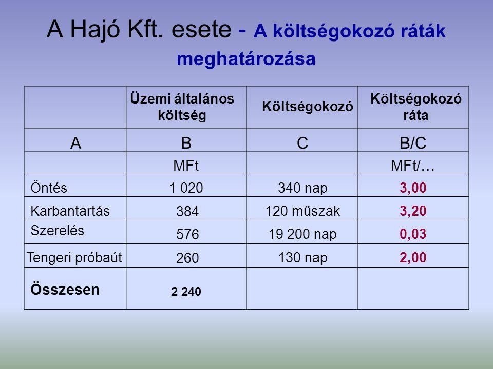 A Hajó Kft. esete - A költségokozó ráták meghatározása Üzemi általános költség Költségokozó Költségokozó ráta ABCB/C MFtMFt/… Öntés Karbantartás Szere
