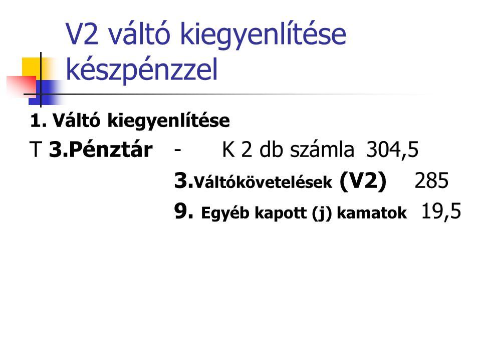 V3 váltóval szállító kiegyenlítése 2a)Váltókövetelés kivezetése T3.Váltóelszámolási szla - K3.Váltóköv.