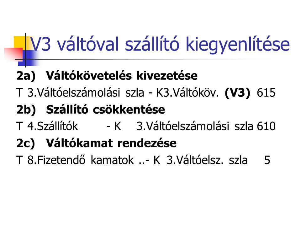 Váltó leszámítolása 3a)Váltókövetelés kivezetése T3.Váltóelszámolási szla- K 3.Váltóköv.