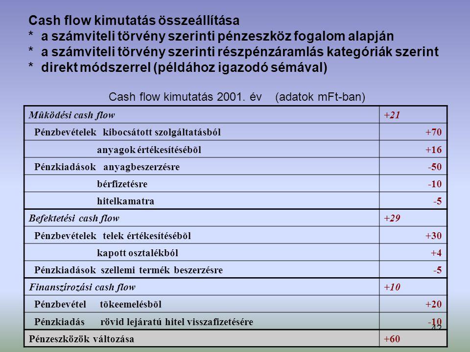 42 Cash flow kimutatás összeállítása * a számviteli törvény szerinti pénzeszköz fogalom alapján * a számviteli törvény szerinti részpénzáramlás kategóriák szerint * direkt módszerrel (példához igazodó sémával) Cash flow kimutatás 2001.