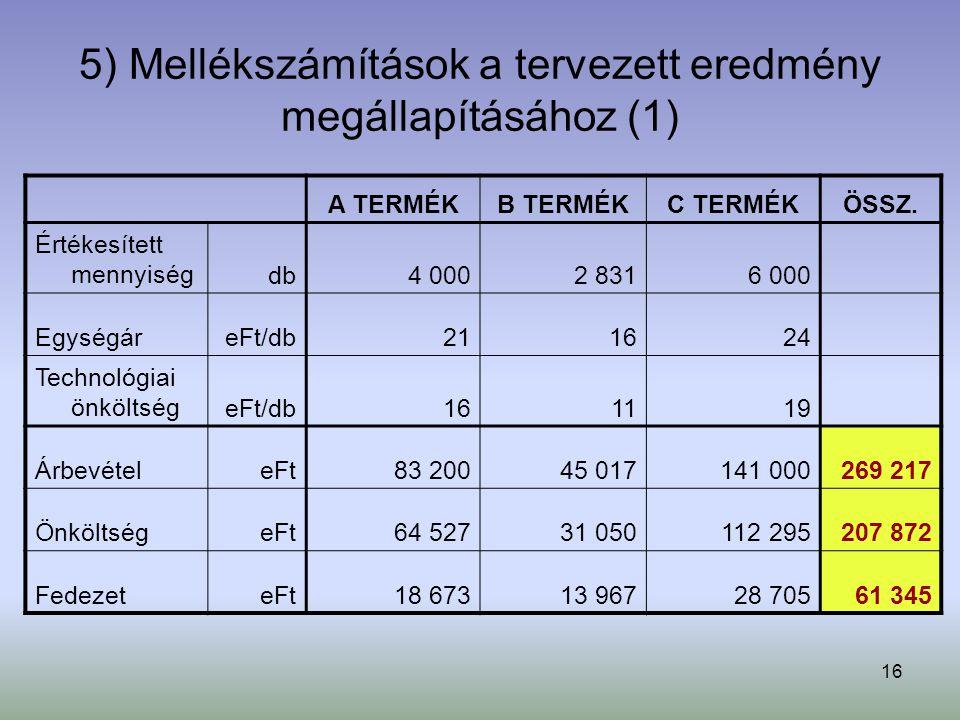 16 5) Mellékszámítások a tervezett eredmény megállapításához (1) A TERMÉKB TERMÉKC TERMÉKÖSSZ.