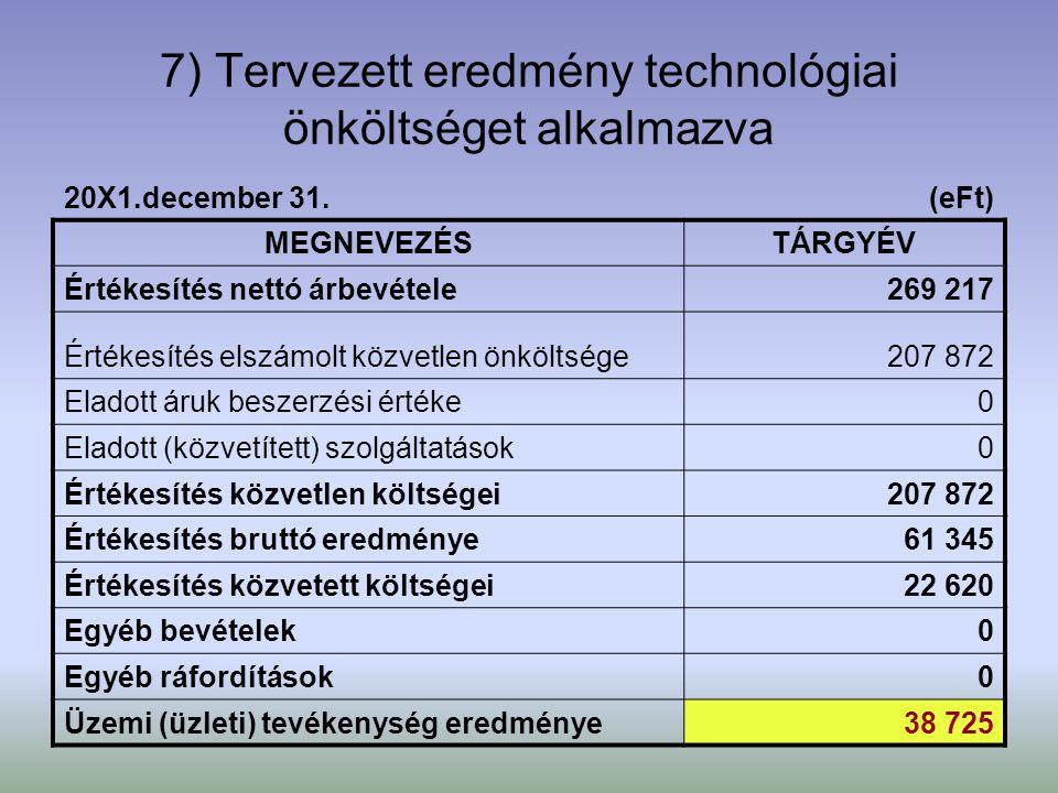 18 7) Tervezett eredmény technológiai önköltséget alkalmazva 20X1.december 31.