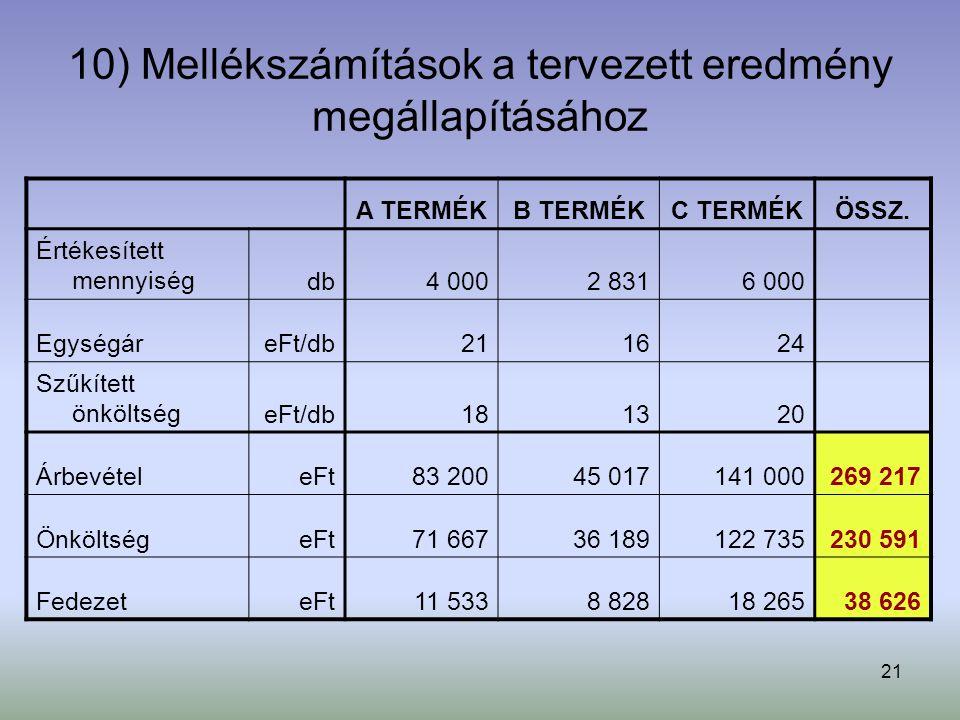 21 10) Mellékszámítások a tervezett eredmény megállapításához A TERMÉKB TERMÉKC TERMÉKÖSSZ.