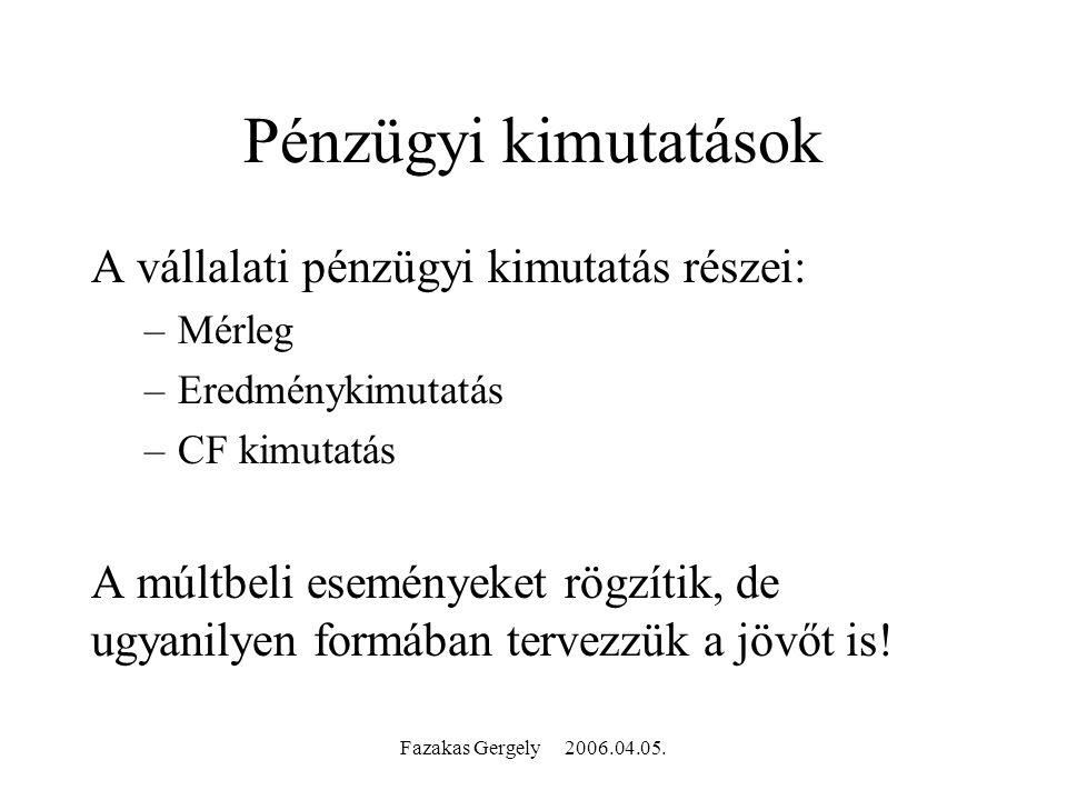 Fazakas Gergely 2006.04.05. B. Indirekt előrejelzés Nyitó Záró