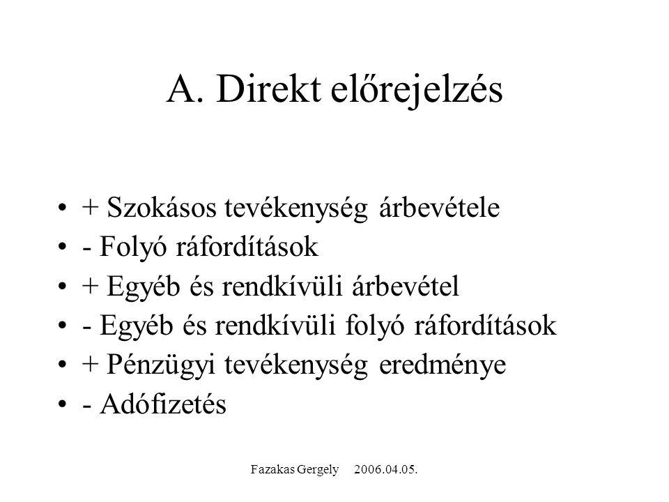 Fazakas Gergely 2006.04.05. A. Direkt előrejelzés + Szokásos tevékenység árbevétele - Folyó ráfordítások + Egyéb és rendkívüli árbevétel - Egyéb és re
