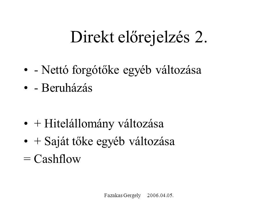 Fazakas Gergely 2006.04.05. Direkt előrejelzés 2. - Nettó forgótőke egyéb változása - Beruházás + Hitelállomány változása + Saját tőke egyéb változása