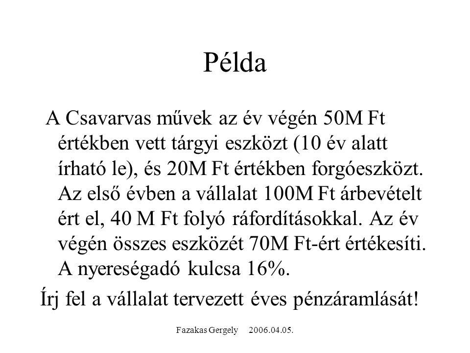 Fazakas Gergely 2006.04.05. Példa A Csavarvas művek az év végén 50M Ft értékben vett tárgyi eszközt (10 év alatt írható le), és 20M Ft értékben forgóe