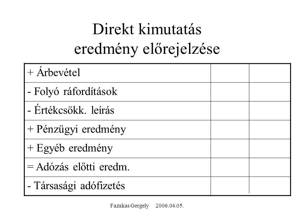 Fazakas Gergely 2006.04.05. Direkt kimutatás eredmény előrejelzése + Árbevétel - Folyó ráfordítások - Értékcsökk. leírás + Pénzügyi eredmény + Egyéb e