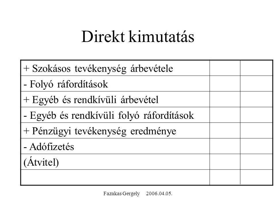 Fazakas Gergely 2006.04.05. Direkt kimutatás + Szokásos tevékenység árbevétele - Folyó ráfordítások + Egyéb és rendkívüli árbevétel - Egyéb és rendkív