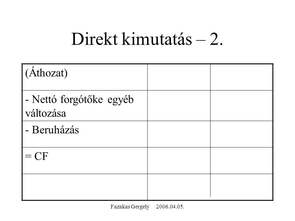 Fazakas Gergely 2006.04.05. Direkt kimutatás – 2. (Áthozat) - Nettó forgótőke egyéb változása - Beruházás = CF