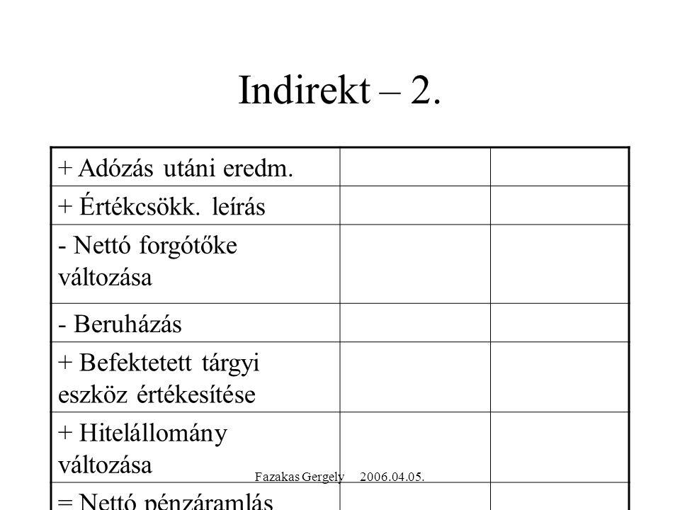Fazakas Gergely 2006.04.05. Indirekt – 2. + Adózás utáni eredm. + Értékcsökk. leírás - Nettó forgótőke változása - Beruházás + Befektetett tárgyi eszk