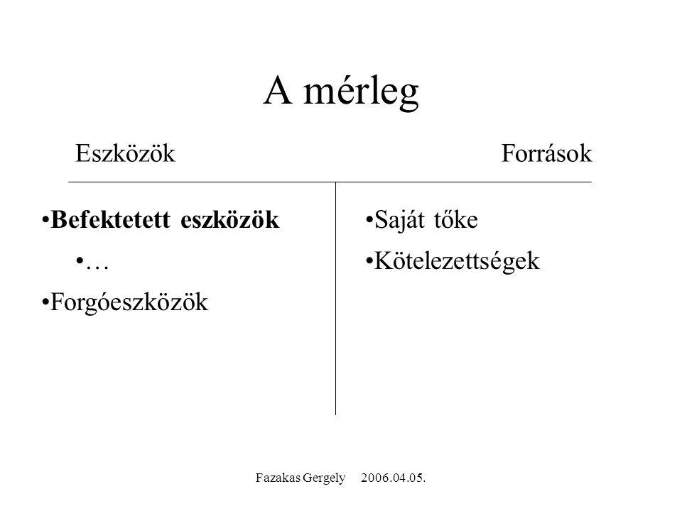 Fazakas Gergely 2006.04.05. A mérleg EszközökForrások Befektetett eszközök … Forgóeszközök Saját tőke Kötelezettségek