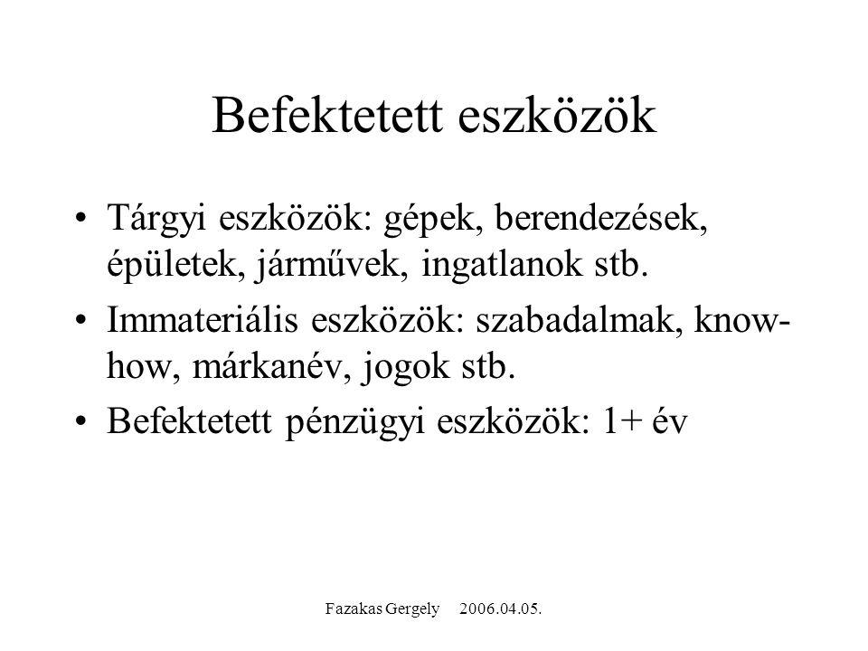 Fazakas Gergely 2006.04.05.