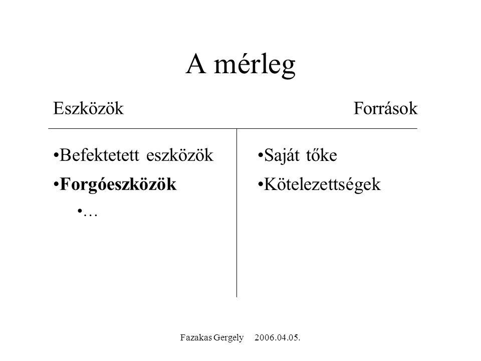 Fazakas Gergely 2006.04.05. A mérleg EszközökForrások Befektetett eszközök Forgóeszközök … Saját tőke Kötelezettségek