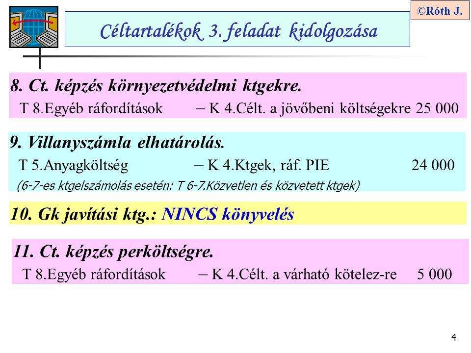 5 ©Róth J.Céltartalékok 5. feladat kidolgozása M e g n e v e z é s CTMás 1.